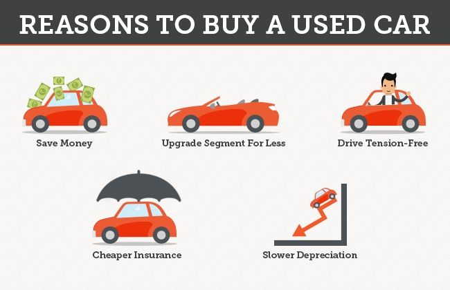 reasons to buying a used car